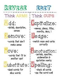 Arms And Cups Anchor Chart Writing Process Revising Lessons Tes Teach
