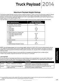 Truck Payload Basic Truck Weight Definitions Esourcebook