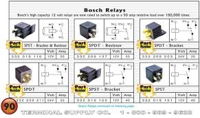 12v 40 amp relay wiring diagram wiring diagram for a relay the wiring diagram relay wiring diagram 87a trailer wiring diagram wiring