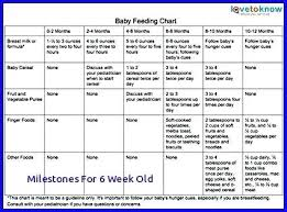 Matter Of Fact Two Month Old Milestones Chart Your Baby By