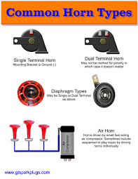 automotive horns gtsparkplugs common automotive horns styles basic horn wiring diagram