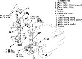 1999 mitsubishi montero sport engine diagram wiring diagram 97 montero sport engine diagram wiring diagrams scematic rh 82 jessicadonath de mitsubishi montero sport cam and crank seal location seal 1998 mitsubishi