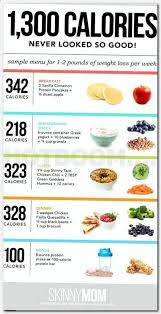 Calorie Chart For All Food Groups Special K Nutritious Vegetarian Meals Women Weight Loss