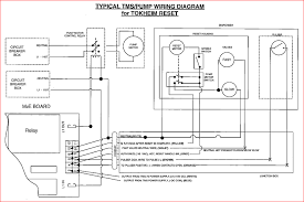 fuel controls and point of systems triangle microsystems click to enlarge