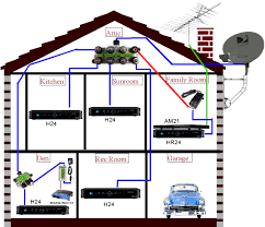 connecting a swm8 to one directv hd dvr wiring a swm8 with 1 dvr Wiring Diagram For Directv Hd Dvr picture gallery direct tv wiring diagram swm wiring diagram for directv dvr