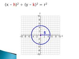 write an equation center 2 3 and radius is 5