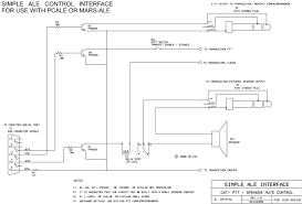 hflink ale interface computer to radio for hf automatic link simple ale interface schematic