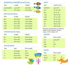 Kushies Diaper Size Chart Cloth Diapers Pinterest