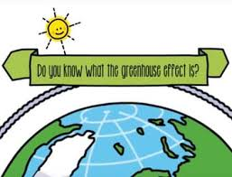green house effect what is the greenhouse effect sustainability for all