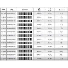 Fireline Diameter Chart Berkley Fireline Tracer Braid 270m