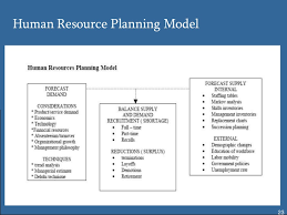 human resource planning co human resource planning