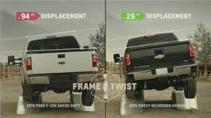 Silverado 2500 HD refuses to twist with the Ford F-250 [News ...
