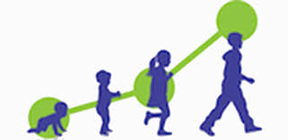 Clipart Growth Chart Chart Clipart Growth Rate Chart Growth Rate Transparent