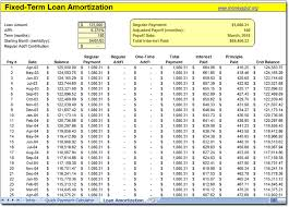 loan amortizing fixed term loan amortization schedule car samplebusinessresume com