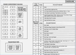 05 ford f150 fuse box diagram inspirational 2006 f150 fuse diagram 2008 F150 Fuse Diagram at 05 F150 Fuse Box Diagram