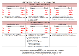 Greek Verb Endings Chart The Imperfect Tense Ancient Greek For Everyone