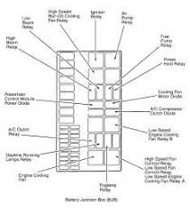 similiar 2008 ford focus door lock diagram keywords 2008 sienna power locks wiring diagram wiring diagram schematic