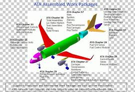 Aircraft Ata Chart Airplane Aircraft Ata 100 Pin Aviation Png Clipart