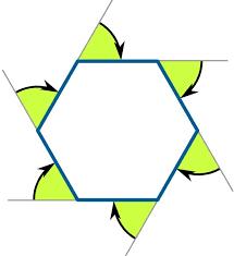 Image result for زاویه های خارجی