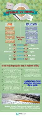 essay essaytips research paper outline sample time essay sample  20 infographics that will teach you how to write an essay like a pro