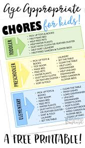 Age Appropriate Chores List Printable Fun And Free Chore Rewards
