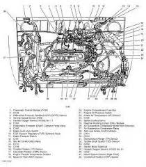 similiar ford windstar engine diagram keywords ford windstar engine diagram 1050x443 1050 x 443 png 56 kb 1998