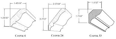 Crown Moulding Chart Hotelposadaterranovasanjosedelcabo Co