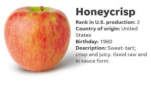 source u s apple ociation