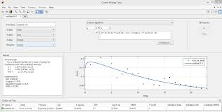 curve fitting matlab
