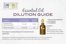 Blending And Diluting Essential Oils Aura Cacia