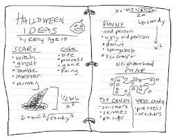 Dia De Los Muertos And Halloween Venn Diagram Halloween Vs Day Of The Dead Venn Diagram Magdalene