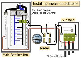 sub panel diagram 100 sub panel wiring diagram meter socket wiring Milbank Meter Socket Wiring Diagram at Wiring Diagram Meter Socket