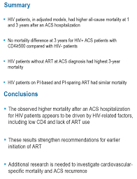 higher mortality vs out hiv after acute coronary but not  id2 gif