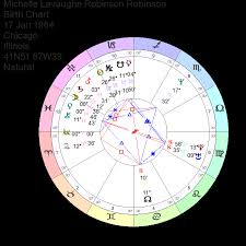 Barack Obama Natal Chart Barack Michelle Obama Astrology Birth Chart Marriage