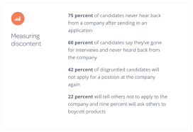How To Reject A Job Candidate How To Improve Candidate Experience Workable