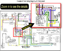 wiring diagram mustang info wiring diagram for 1965 mustang the wiring diagram wiring diagram