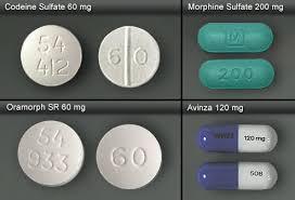 Prescription Drug Identifier Chart 11 Commonly Abused Otc And Prescription Drugs