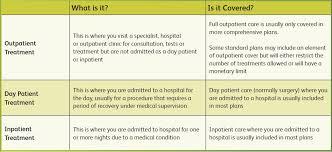 quote health insurance raipurnews