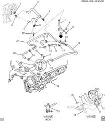 wiring diagram for chevy impala radio wiring discover your 3400 gm wiring harness wiring diagram for 2005 chevy