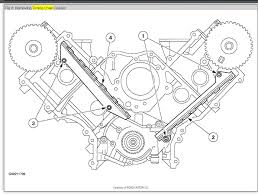1999 Lincoln Town Car Engine Cylinder Diagram