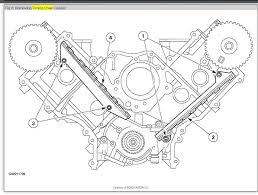 2005 Lincoln Town Car Engine Diagram