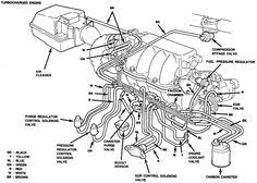 ford 302 motor wiring ford bronco engine diagram ford wiring diagrams