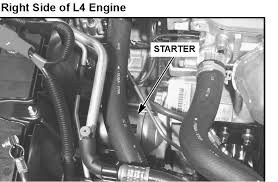honda accord starter wiring diagram wiring diagram and hernes 1998 honda accord starter wiring diagram and hernes