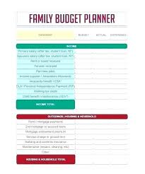 Meal Budget Planner Family Planner Template Wsopfreechips Co