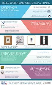 custom frames online. Build A Frame Infographic Custom Frames Online R
