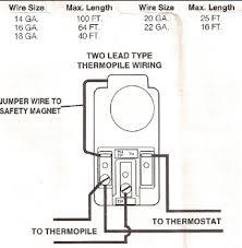 gas valve wiring diagram Honeywell Millivolt Gas Valve Wiring Diagram millivolt valve pilot generator thermopile operation Honeywell Zone Valve Wiring Diagram