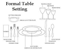 formal table settings. Perfect Formal Table Settings With Best Setting Diagram Ideas On Pinterest L