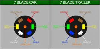 pin blade trailer wiring diagram images wiring diagram for  trailer wiring diagram 7 blade trailer