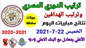 ترتيب الدوري المصري وترتيب الهدافين ونتائج مباريات اليوم الخميس 22-7-2021 -  YouTube