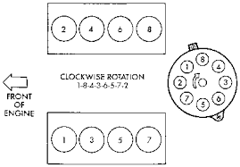 diagram firing order 5 9 dodge ram 1500 fixya 5 2l and 5 9l engine firing order 1 8 4 3 6 5 7 2 distributor rotation clockwise